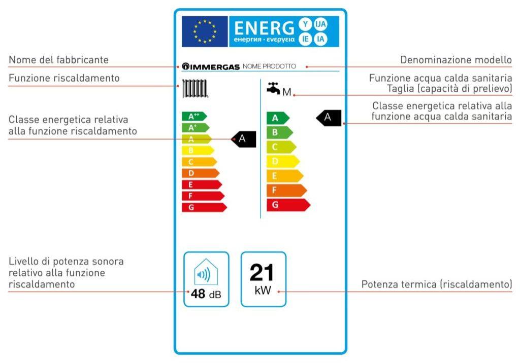efficenza-energetica